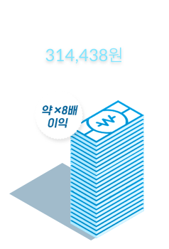 578,347원(*세후,수수료후)